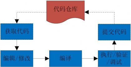 软件开发基本步骤.jpg